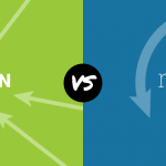 New Customers vs. Return in the Affiliate Channel
