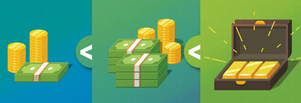 Using Tiered Commissions to Increase Affiliate Channel Revenue - JEBCommerce
